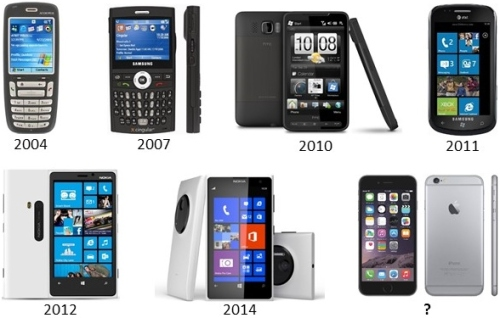 Audiovox SMT5600 (2004), Samsung Blackjack (2007), HTC HD2 (2010), Samsung Focus (2011), Nokia Lumia 920 (2012), Nokia Lumia 1020 (2014), Apple iPhone 6s (?)